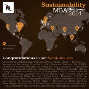 Nespresso MBA Challenge Infographic